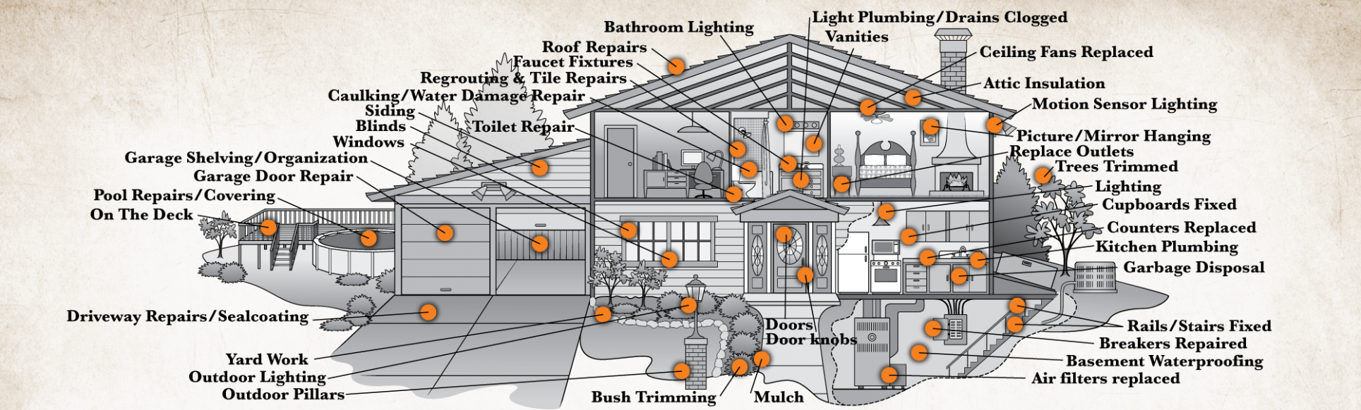 A to z home improvement services home improvement for A to z home improvements